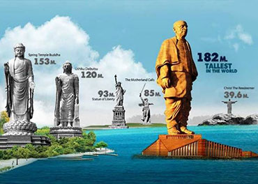 Inauguration of The Statue of Unity